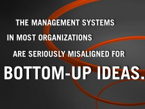 Welcome to the Idea-Driven Organization Blog thumbnail